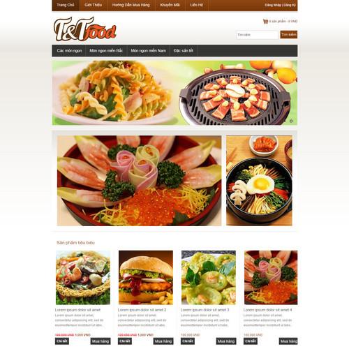 Website ẩm thực 500809